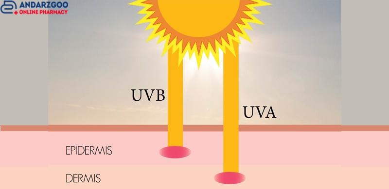 UVA and UVB